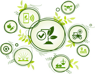 smart farming / industrial agriculture technology / agritech, iot icon concept – vector illustration