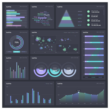 Realistic graph design for data, statistics
