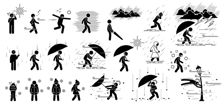 People react to weather conditions and climate in stick figure pictogram icons. Weathers are hot sunny day, breezy, strong wind, foggy, raining, thunderstorm, winter cold, hail, storm, and hurricane.