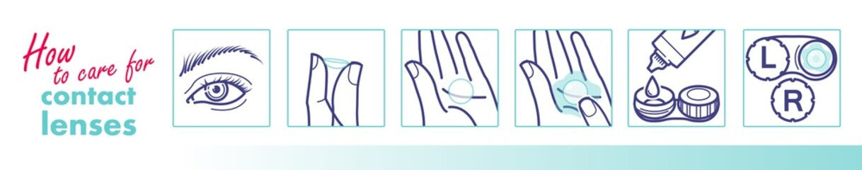 How to use contact lenses. How to care for lenses poster.  illustration