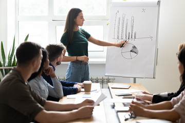 Business coach makes presentation for corporate staff using flip chart