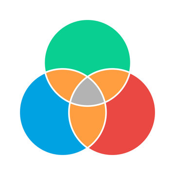 Venn diagram maths vector, Negative space, color modern icon - isolated on white background
