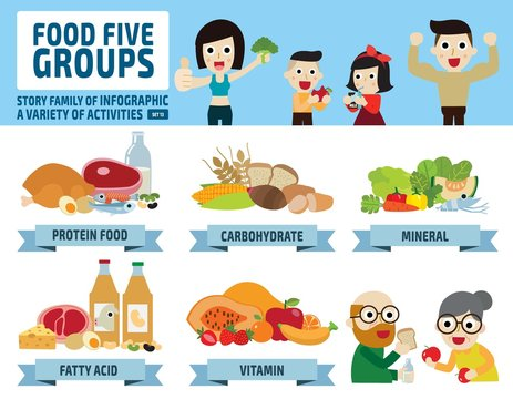 food five group healthcare concept.. infographic elements. flat cute cartoon design illustration.
