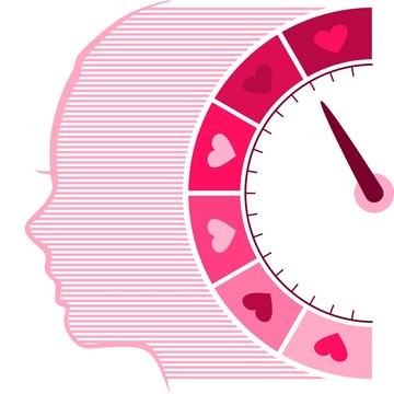 Scale with arrow. The love level measuring device icon. Sign tachometer, speedometer, indicators. Infographic gauge element. Head of woman silhouette.