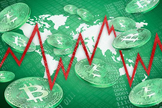 Bitcoin global market