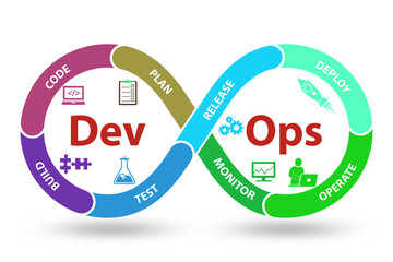 DevOps software development IT concept - 3d rendering