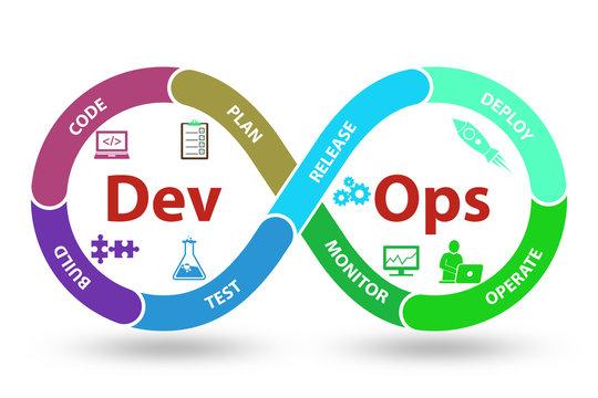 DevOps software development IT concept - 3d rendering