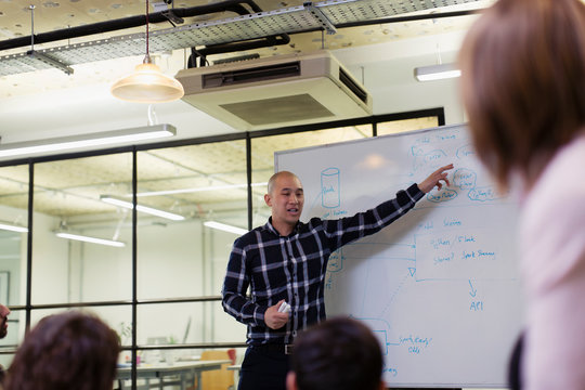 Creative businessman brainstorming at whiteboard in conference room meeting