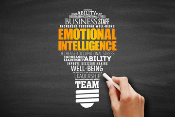 Emotional intelligence light bulb word cloud, business concept background
