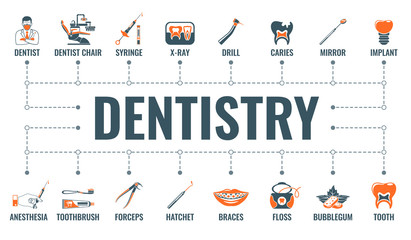 Dentistry and Stomatology Banner