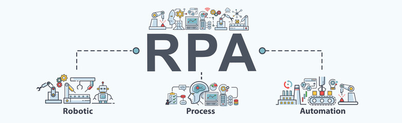 RPA Robotic process automation banner web icon for business and technology, Bot, Ai, algorithm, coding, analyze, automate, pattern, check and loop. minimal vector infographic concept.