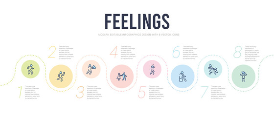 feelings concept infographic design template. included irritated human, lazy human, lonely human, lost loved lovely icons