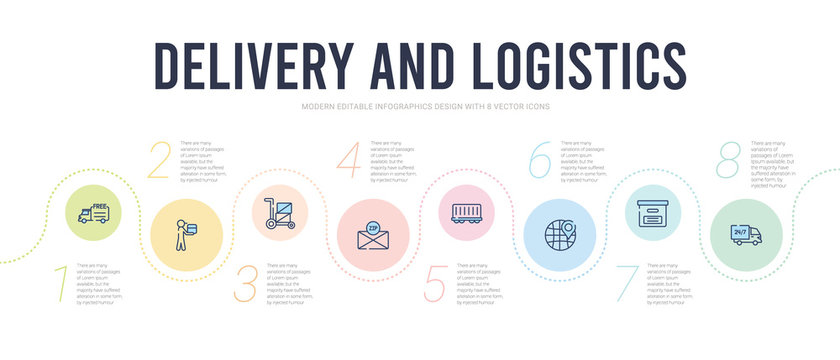 delivery and logistics concept infographic design template. included delivery day, delivery box, global distribution, freight, zip code, cargo icons