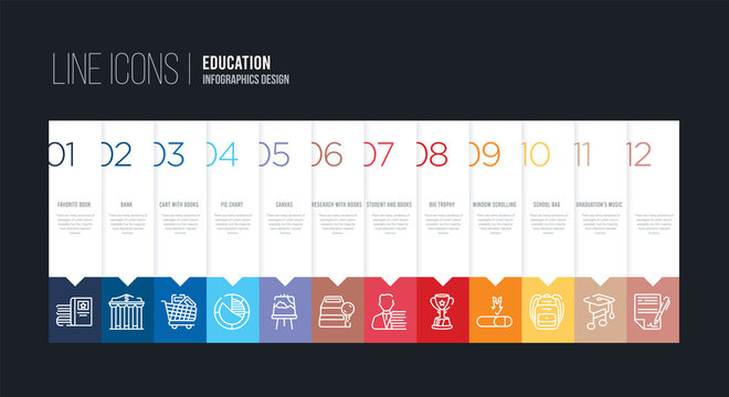 infographic design with 12 options. stroke line icons such as research with books, canvas, pie chart, cart with books, bank, favorite book can be use for web and mobile