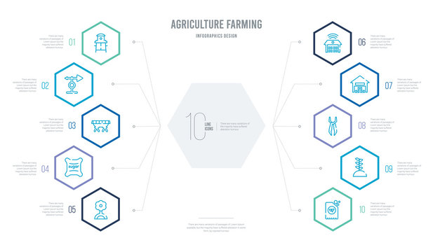 agriculture farming concept business infographic design with 10 hexagon options. outline icons such as plant seeds, plant sprout, pruners, shed, smart farm, sugar