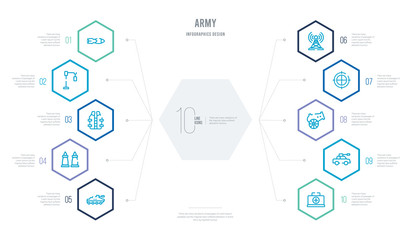 army concept business infographic design with 10 hexagon options. outline icons such as first aid, military vehicle, cannon, aim, antenna, bullets