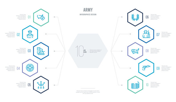 army concept business infographic design with 10 hexagon options. outline icons such as dinamite, revolver, us map, soldiers and a weapon, two branches of frame, cardinal points on winds star