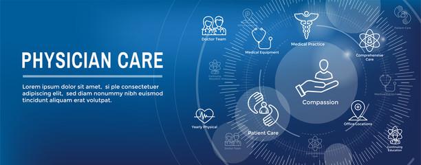Physician Care Icon Set - Web Header Banner