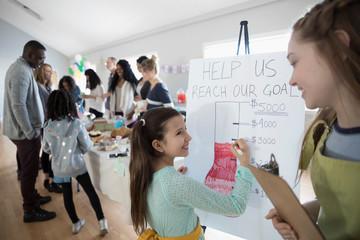 Girls filling in fundraising goal poster at bake sale in community center