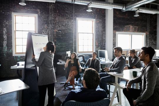 Creative business people brainstorming in meeting in open plan loft office