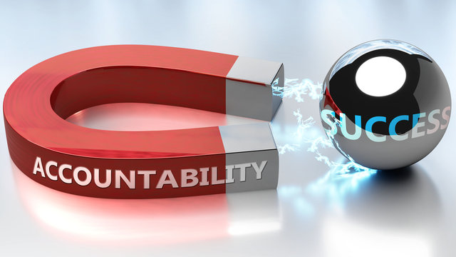 Accountability helps achieving success - pictured as word Accountability and a magnet, to symbolize that Accountability attracts success in life and business, 3d illustration