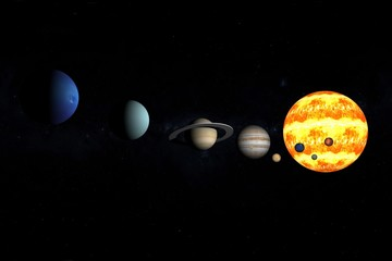 Our eight planets of the solar system