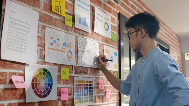 Asian creative man writing business plan, Asia office male note ideas on paper work ideas with concentration on office wall, creative working occupation, business strategy brainstorming concept
