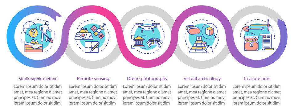 Archeology methods vector infographic template. Treasure hunt presentation design elements. Data visualization with five steps. Process timeline chart. Workflow layout with linear icons