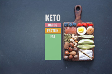 Keto low carb diet foods