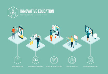 Innovative education and learning trends