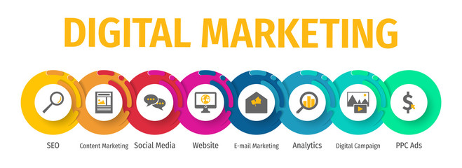 Digital Marketing Flat Vector Icons. Digital Marketing Vector Background with Icons.