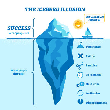 Iceberg illusion diagram, vector illustration