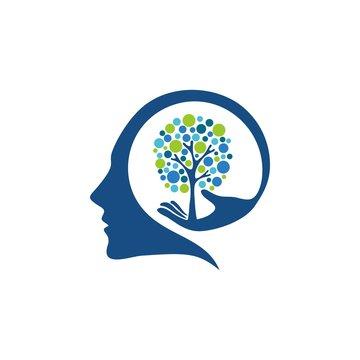 human brain tree