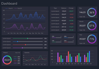 Infographic dashboard template with graphs, charts and diagrams. Ui design graphic elements. Vector illustration.