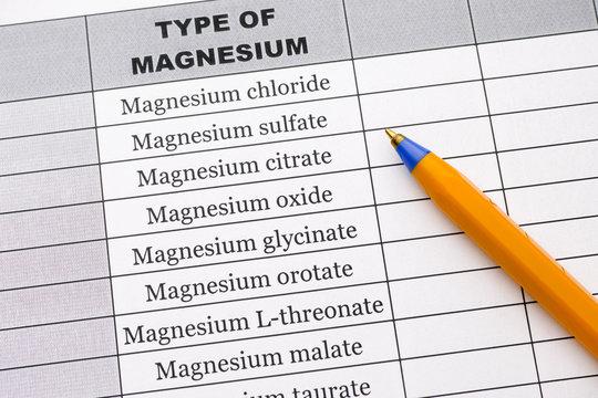 Different types of magnesium