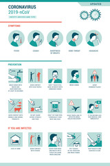 Coronavirus 2019-nCoV infographic with symptoms and prevention tips