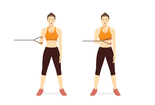Woman doing External Cable Shoulder Rotation posture for exercise in 2 step. Illustration about workout with gym equipment to maintain a strong and stable shoulder joint.