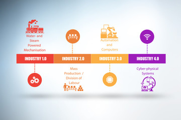 Industry 4.0 concept with various stages - 3d rendering