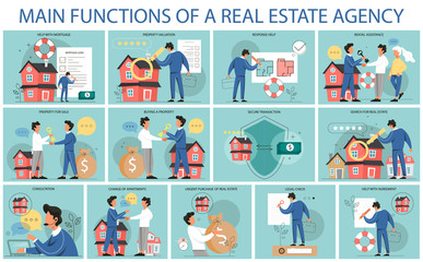 Real estate agency main functions infographics set. Idea of house for sale