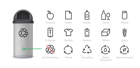 Recycling Icon. Types of Waste Materials vector symbols set. Sorting Pictograms isolated