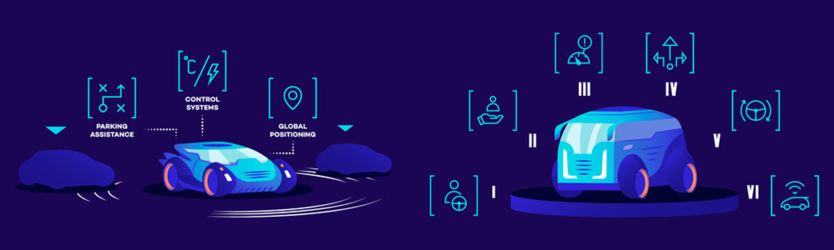 Smart driverless cars flat color vector illustrations. Autonomous automobiles with different automation levels and helping functions. Advances self driving vehicles on blue background