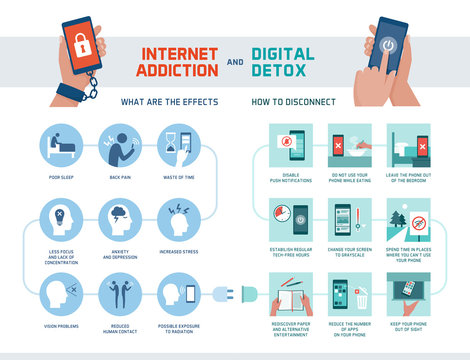 Internet addiction and digital detox infographic