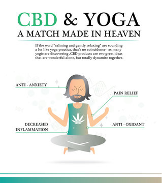CBD & yoga a match made in heaven is infographic health medical