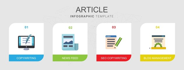 4 article flat icons set isolated on infographic template. Icons set with Copywriting, News Feed, SEO copywriting, Blog management icons.