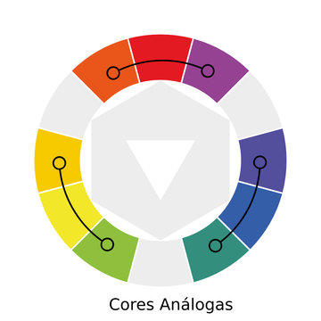 Circulo Cromatico analogous colors