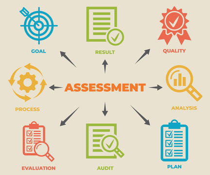 ASSESSMENT Concept with icons and signs