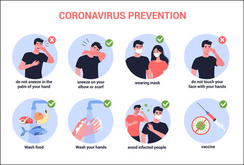 2019-nCoV causes, symptoms and spreading. Coronovirus alert.