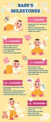 Baby's milestones infographic, vector illustration