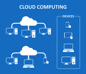 cloud computing flatdesign graphic with different devices