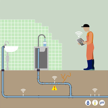 Internet of Things, IoT, for massive connections collects data, e.g. water level and quality, with monitoring units. Detection and location of deficiencies in the pipe system is simplified.